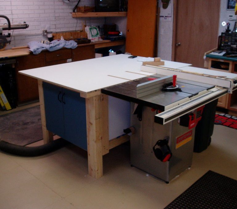 The 10 Best Hybrid Tables Saws to Buy 2020