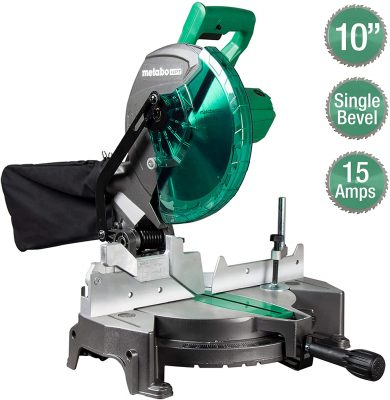 Metabo HTC